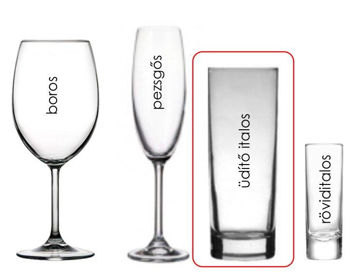 Italos vagy vizes pohár